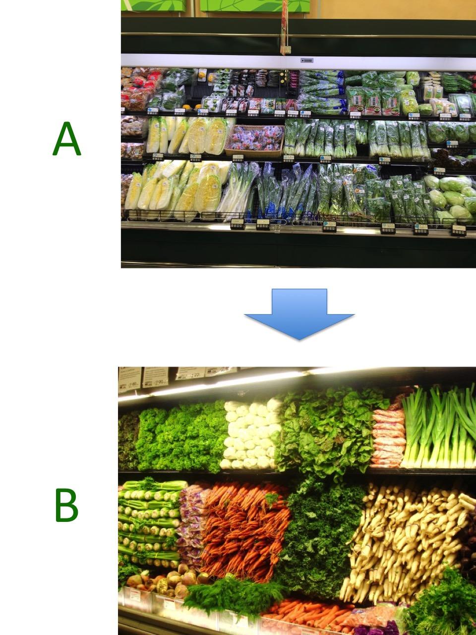 野菜売り場の見せ方